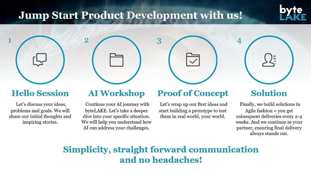 Jump start product development with byteLAKE