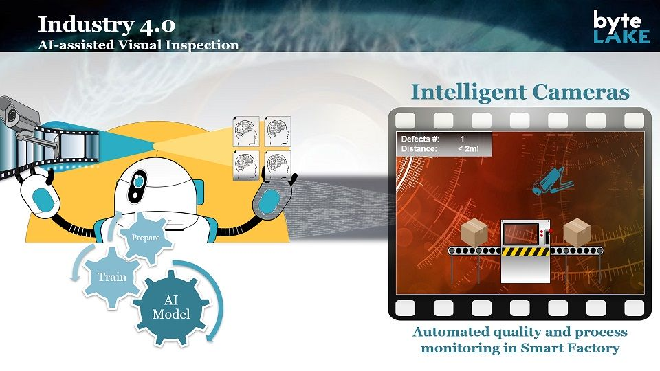 AI-assisted Visual Inspection