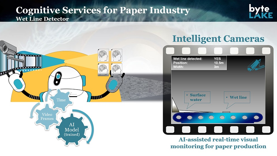 Artificial Intelligence in the Pulp and Paper Industry