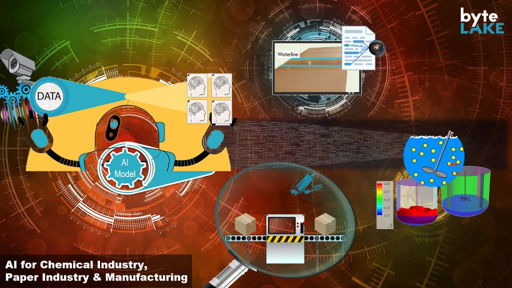 AI for Chemical Industry, Paper Industry and Manufacturing
