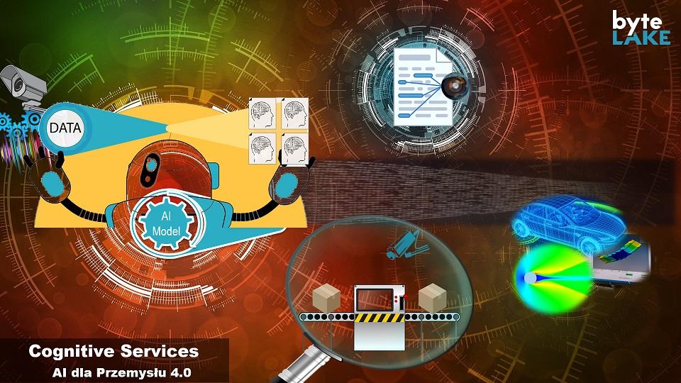 Sztuczna Inteligencja wPrzemyśle 4.0